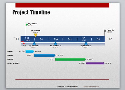 Timeline  The UW celebrates 150 years